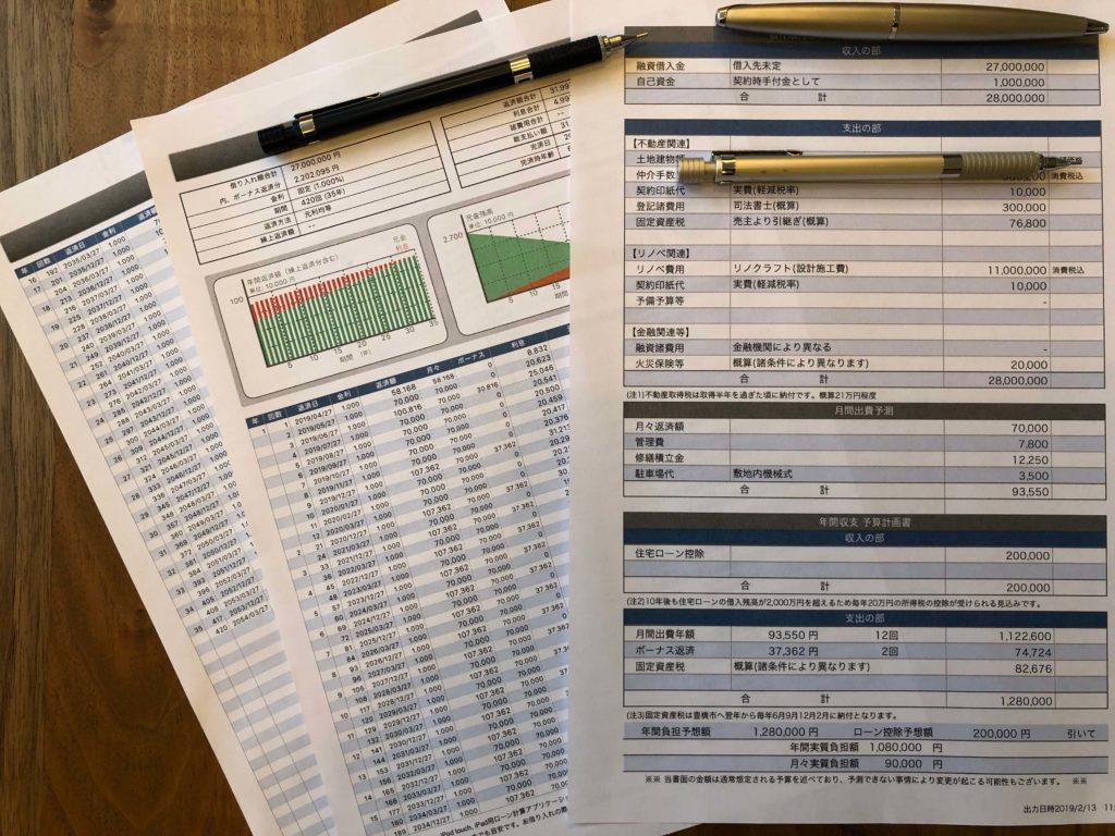 物件価格+リノベ費用+諸経費の合計や返済などのスケジュールがわかる計画表